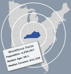 Kentucky workforce graph